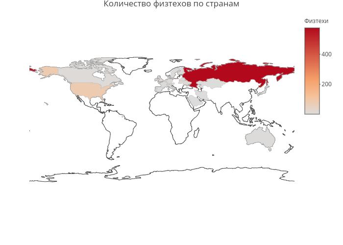 Количество физтехов по странам  | choropleth made by Vfonov | plotly