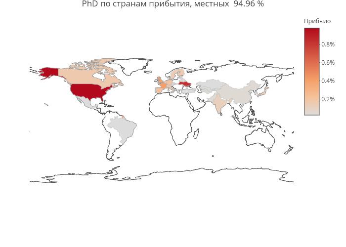 PhD по странам прибытия, местных  94.96 % | choropleth made by Vfonov | plotly