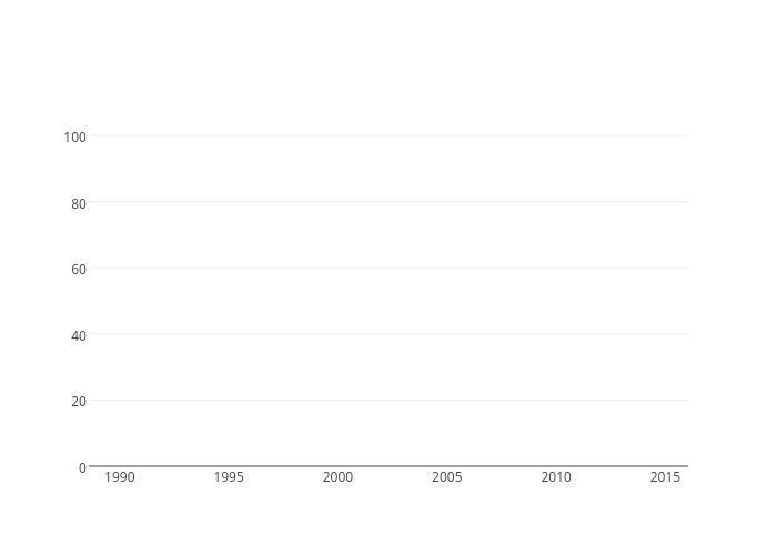 bar chart made by Vkremez | plotly