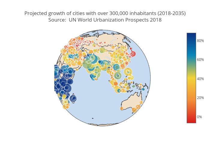 Projected growth of cities with over 300,000 inhabitants (2018-2035)Source:  UN World Urbanization Prospects 2018 | scattergeo made by Vlas-sokolov | plotly