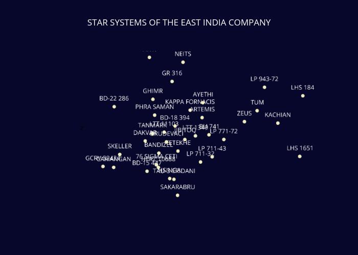 EICSystems