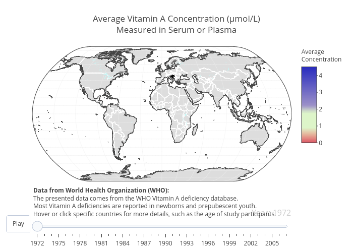 Average Vitamin A Concentration (μmol/L)Measured in Serum or Plasma | choropleth made by Zwintrob | plotly